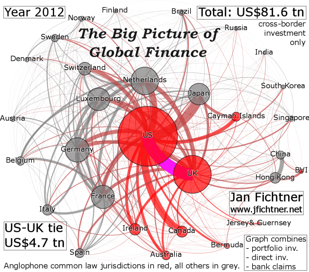 big_picture_global_finance_final