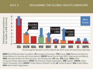 GH Funding_2012-13