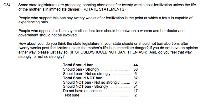 WSJ Abortion Q1